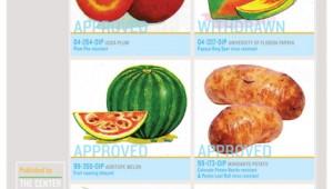 http://genomicgastronomy.com/wp-content/uploads/2012/09/FoodChartV2_41-300x170.jpg